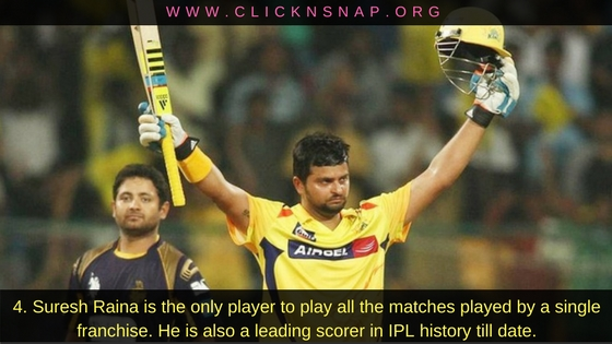 Suresh Raina, 10 IPL facts , IPL , IPL 2017 , IPL Facts
